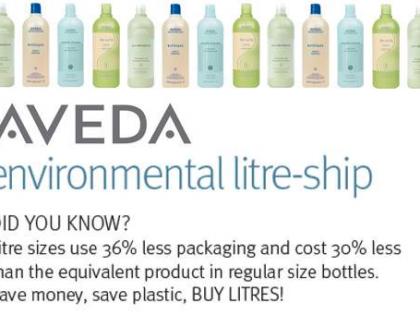 Verminderen plastic gebruik